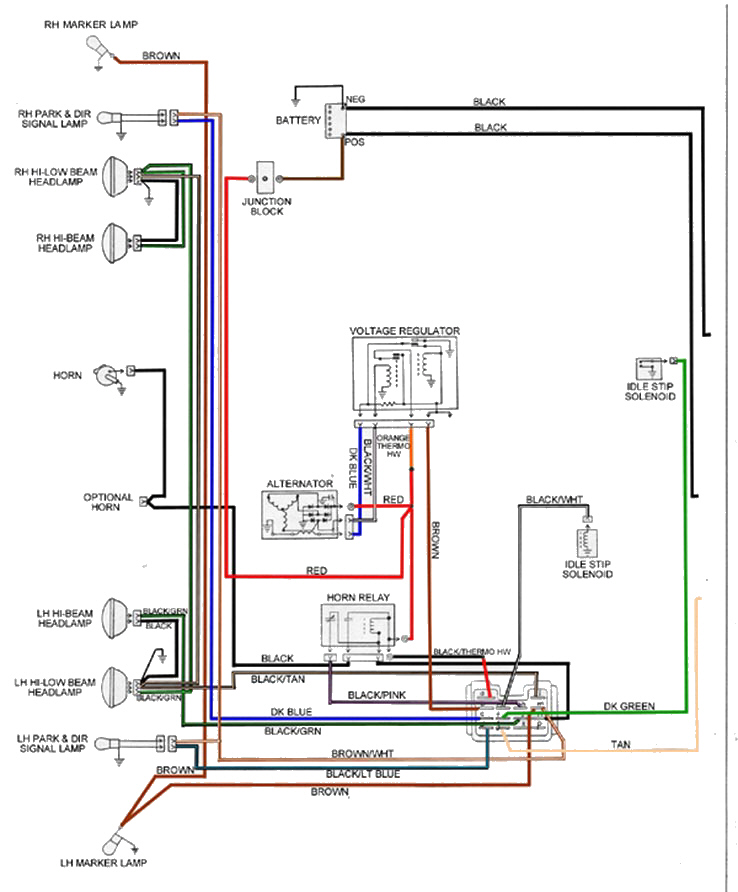 Wallace Racing Wiring Diagrams: 65 Gto Wiring Diagram At Diziabc.com