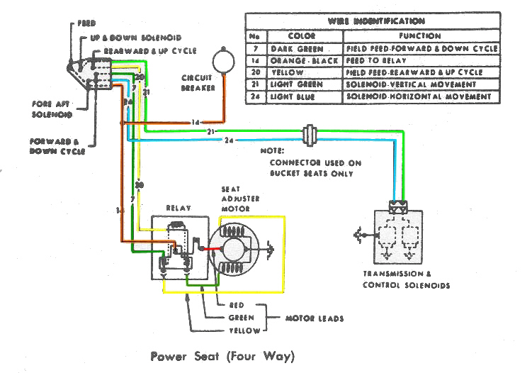 68 Wiring 7: 1965 Pontiac Lemans Wiring Diagram At Satuska.co