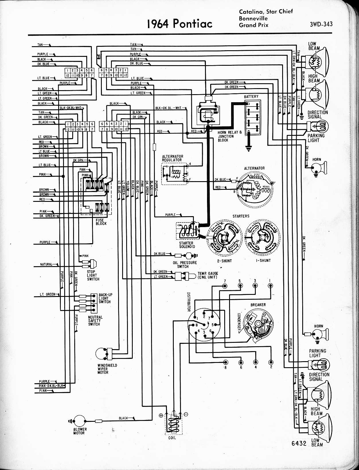 wallace racing wiring diagrams pontiac starter wiring diagram 1964  catalina, star chief, bonneville,
