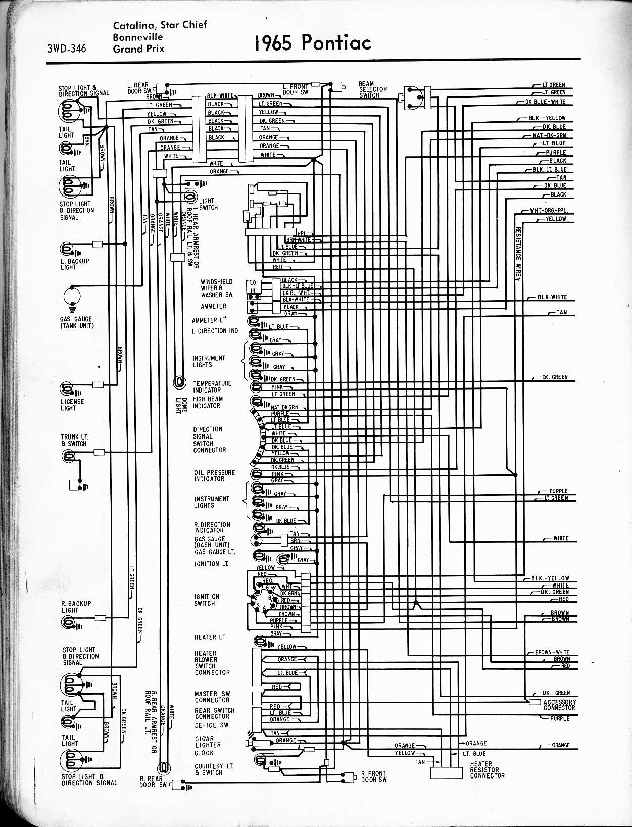 1969 Pontiac Wiring Diagram Opinions About Furthermore 1962 Ford Thunderbird On Gto Detailed Schematics Rh Mrskindsclass Com 1954