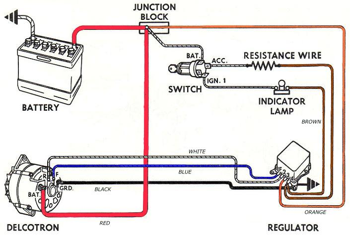 converting a generator to an internally regulated alternator the diagram below shows the original connection at the old regulator